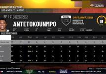 How to Create a Superteam in NBA 2K21 MyLeague